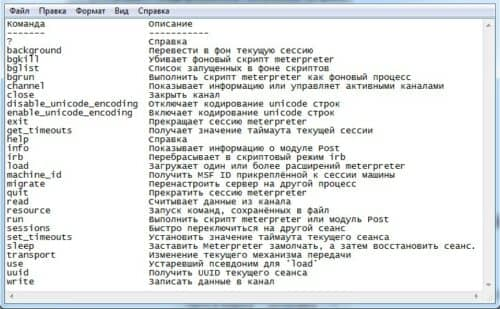 Список команд